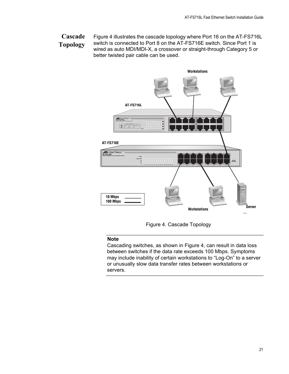 Cascade Topology At Fs716e Workstations Server Figure 4 Wiring Diagram For An Ethernet Crossover Cable Fs716l Allied Telesis User Manual Page 21 62
