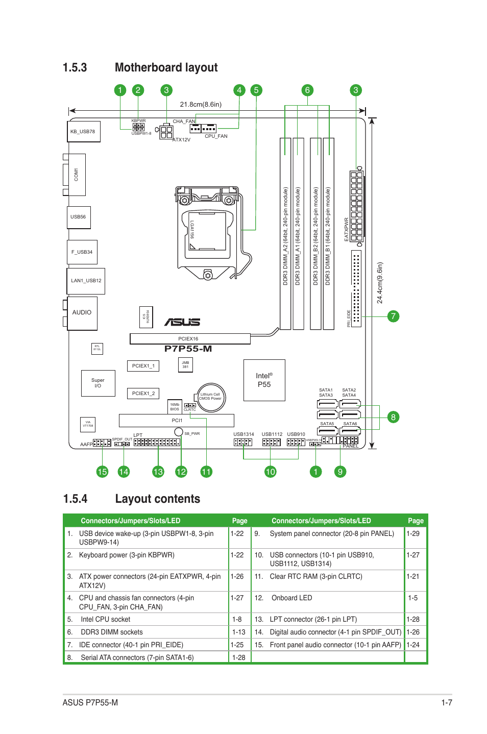 Motherboard Layout Diagram - More Wiring Diagram