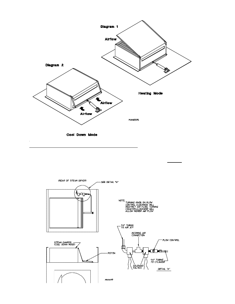 American Dryer Corp Ml 122d User Manual Page 34 55 Air Flow Control Valve Schematic