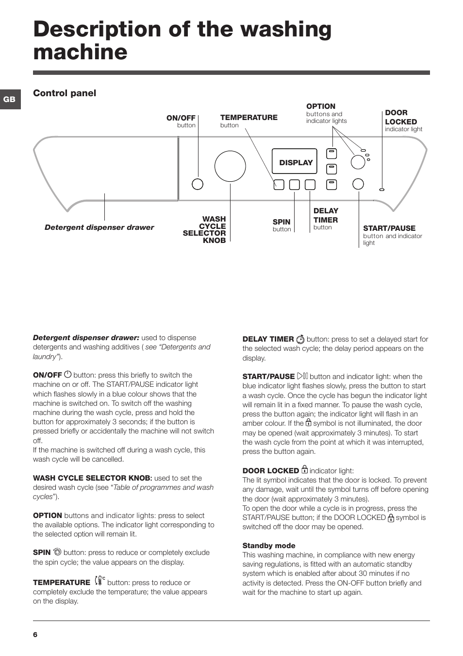 Description of the washing machine | Indesit PWE91472S User