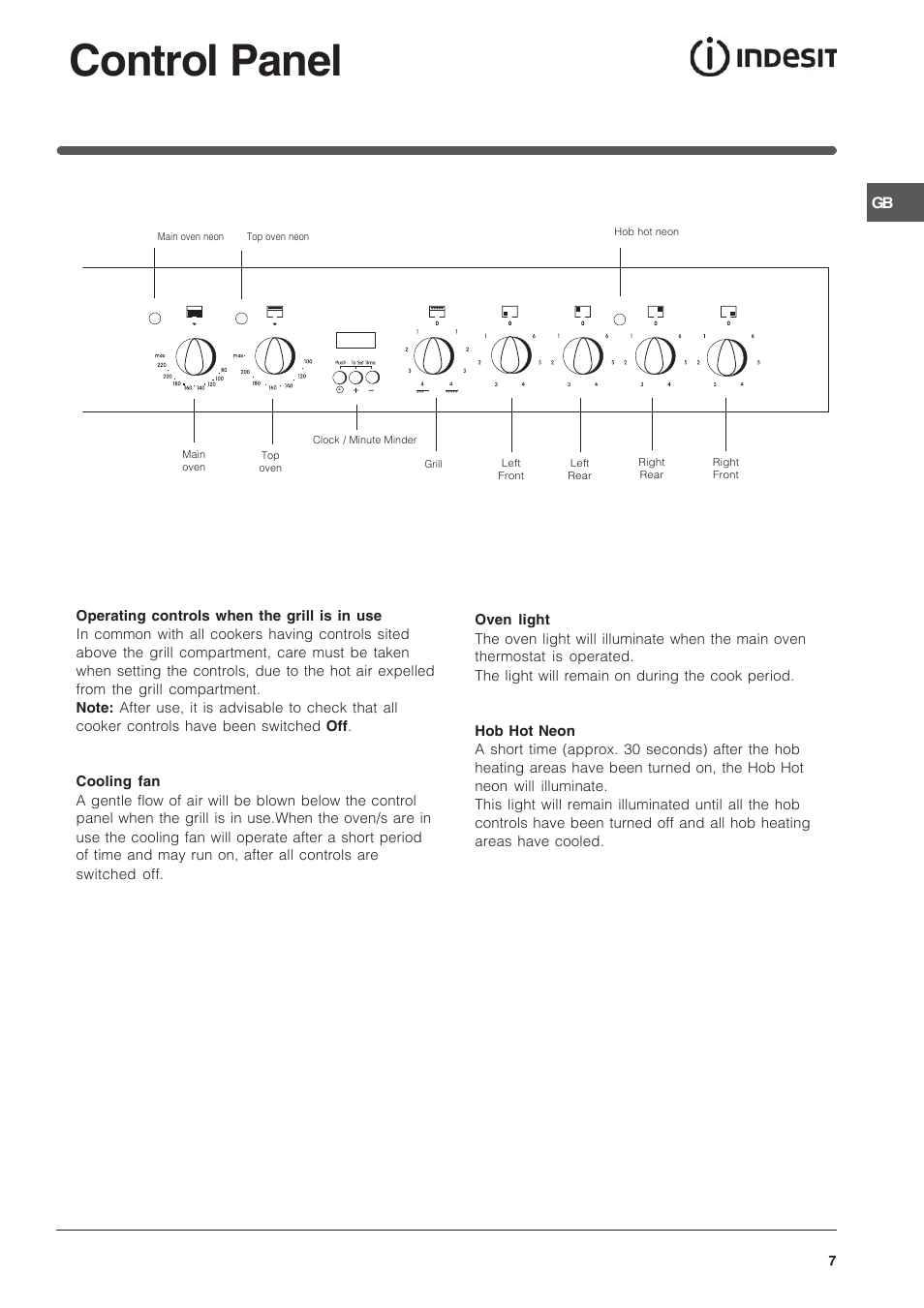Control panel | Indesit ID60C2WS User Manual | Page 7 / 28 ...