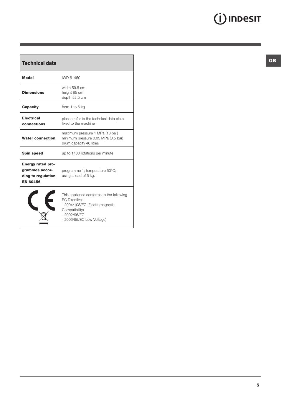 Personalisation   indesit iwd61450 user manual   page 9 / 16.