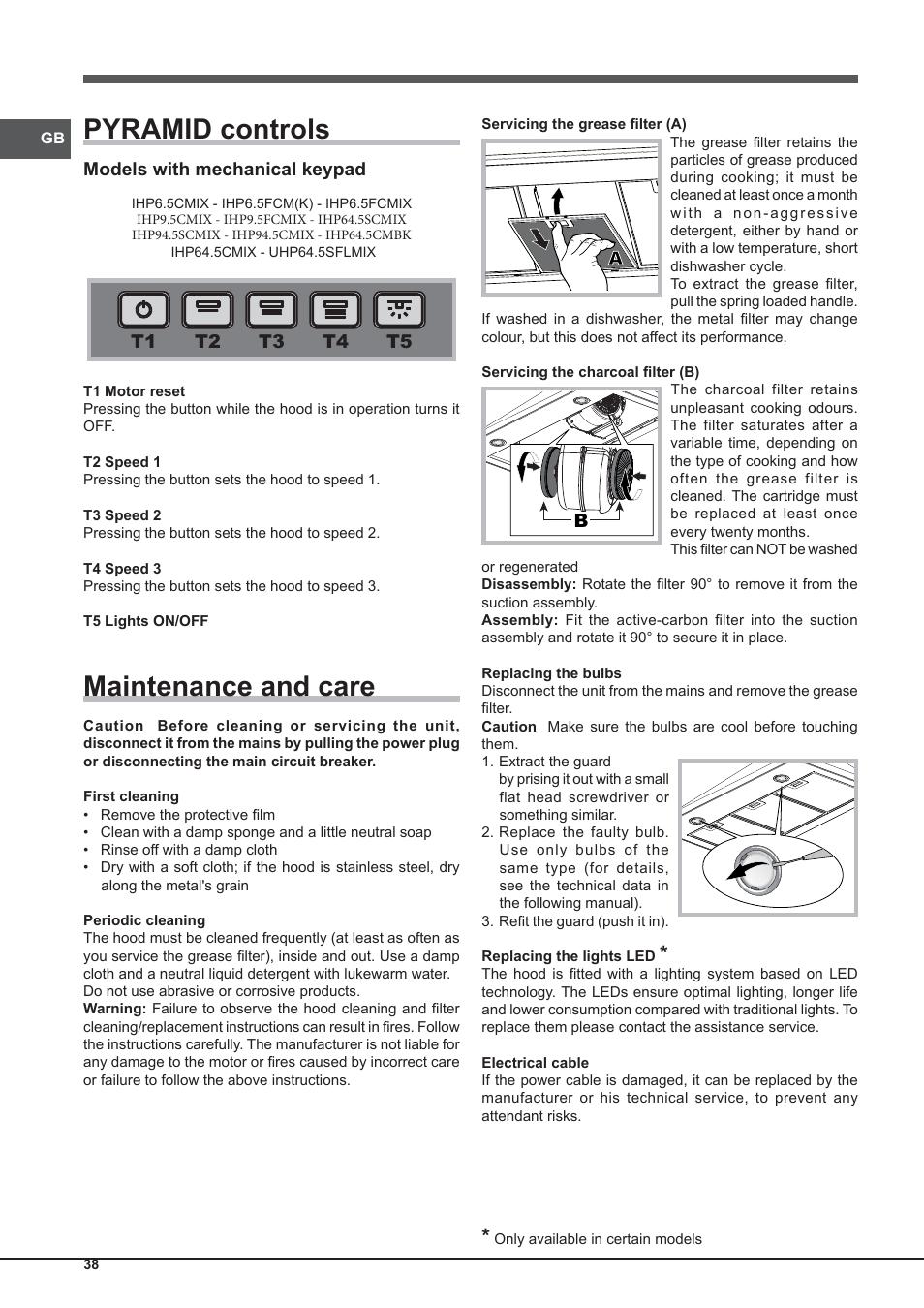 Pyramid controls, Maintenance and care   Indesit IHP-9.5-C-M-IX User