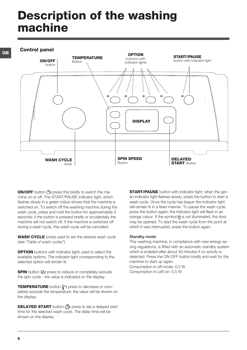 Technical data   indesit iwd61450 user manual   page 5 / 16.