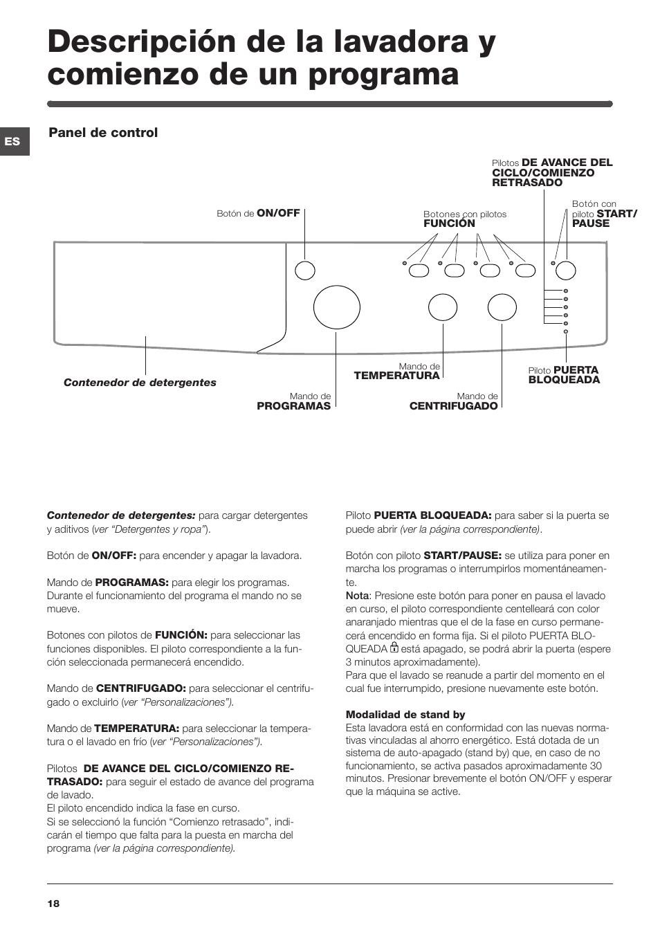 indesit iwc 61051 eu user manual page 18 72 original mode rh manualsdir com lavadora indesit iwc 61051 manual manual instrucciones lavadora indesit iwc 61051
