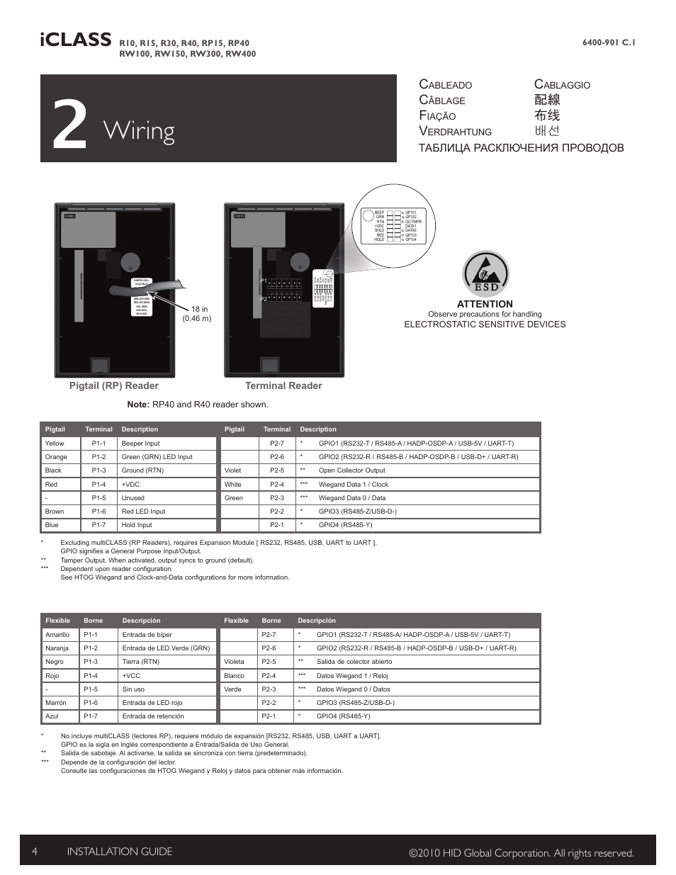 hid-icl-r-installation-guide-page4 Junction Box Wiring on