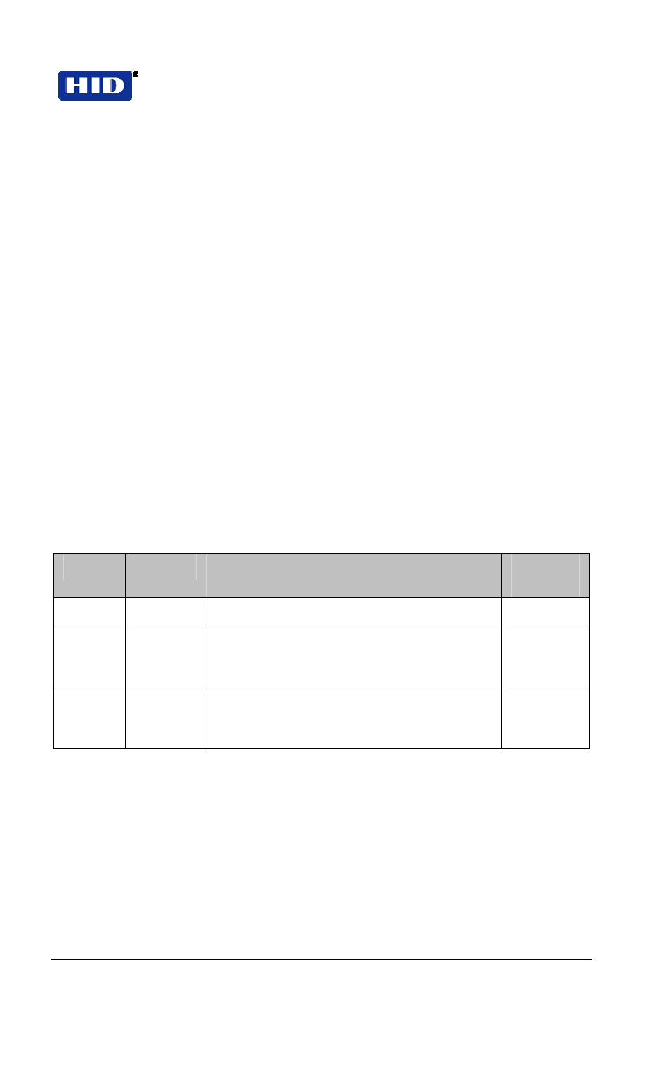 List Of Tables  Version History