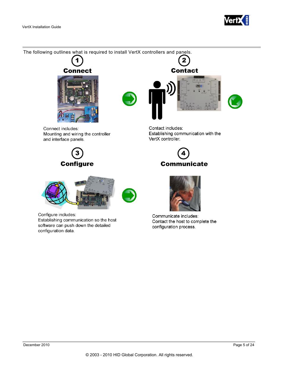 Hid V100 Wiring Diagram Detailed Diagrams For Driving Lights Overview Vertx V200 V300 V1000 And V2000 Installation H4
