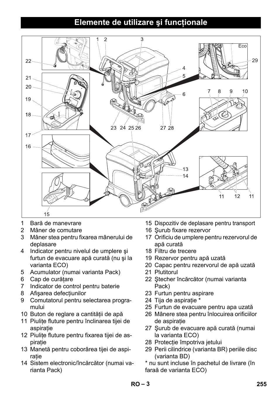 C And Manual Honda Gx390 Electric Start Wiring Diagram Moreover Jeep Cherokee Fuel Array Elemente De Utilizare I Func Ionale Karcher Bd 40 25 Bp Pack Rh