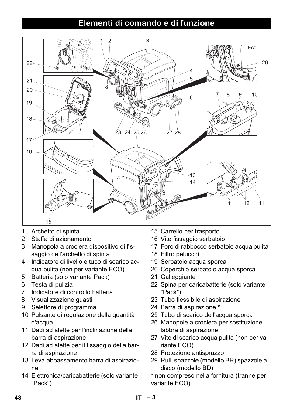 Elementi di comando e di funzione   Karcher BD 40-25 C Bp ... on hunter wiring diagram, john deere wiring diagram, krups wiring diagram, viking wiring diagram, braun wiring diagram, toshiba wiring diagram, coleman wiring diagram, general wiring diagram, tennant wiring diagram, lincoln wiring diagram, harris wiring diagram, echo wiring diagram, panasonic wiring diagram, toro wiring diagram, dremel wiring diagram, metabo wiring diagram, ge wiring diagram, mi-t-m wiring diagram, taylor wiring diagram, simplicity wiring diagram,