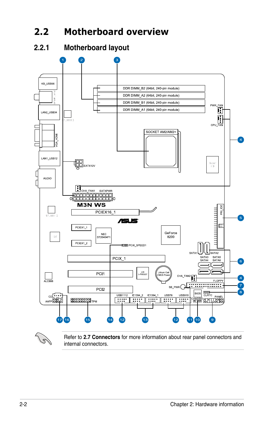 2 Motherboard Overview 1 Layout Diagram 221