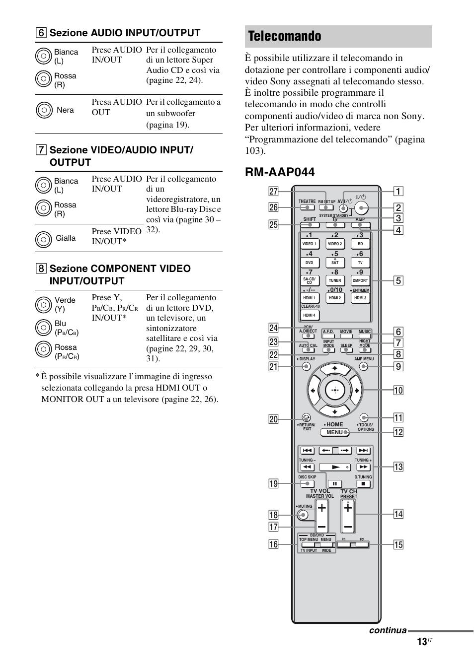 Sony str-dh800 speaker volume issue | avforums.