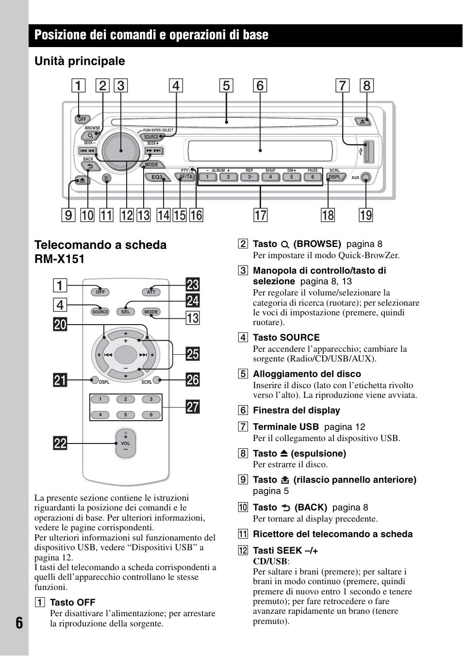 Sony Cdx Gt420u Wiring Diagram Basic Guide Xplod Cd Player Harness Colors Rh Hg4 Co