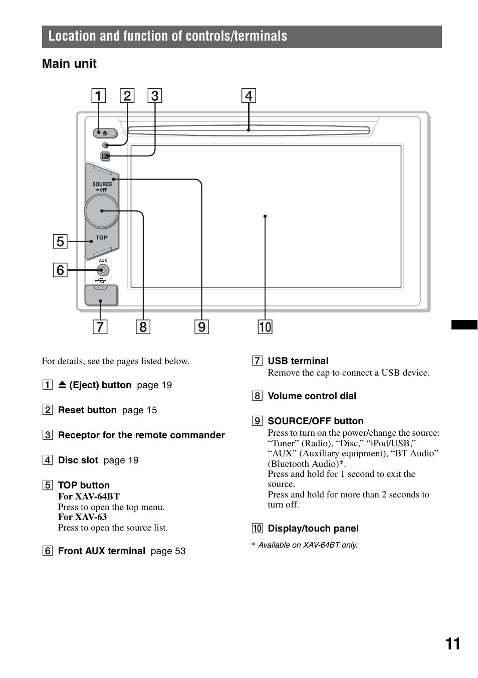 Sony xav-63 user manual | 2 pages | original mode | also for: xav-64bt.