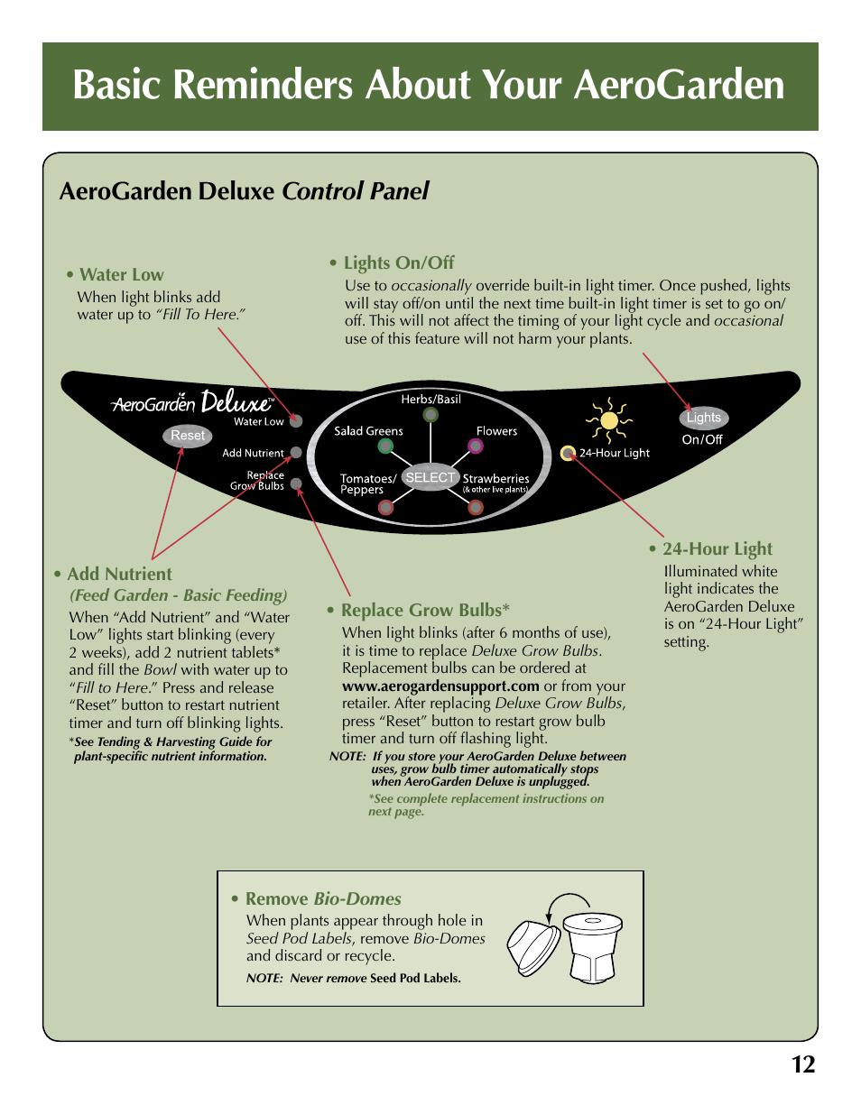 Basic Reminders About Your Aerogarden Aerogarden Deluxe 400 x 300