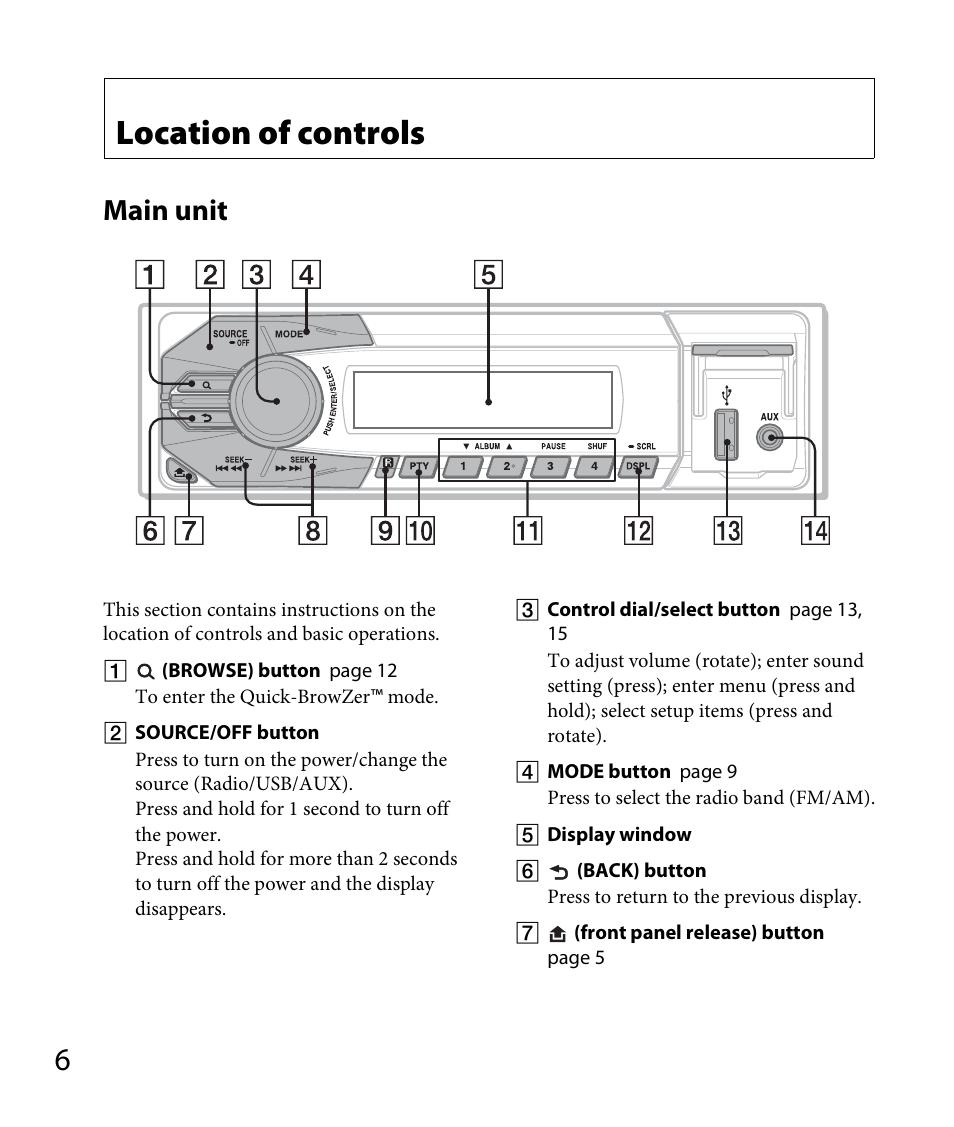 Location Of Controls  Main Unit