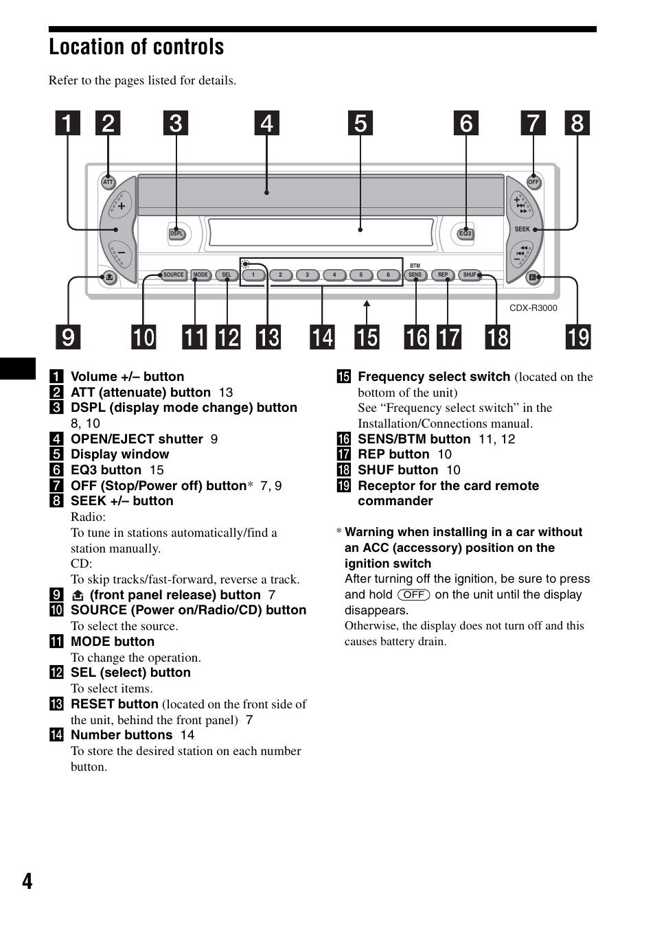 Sony Cdx R3000 Wiring Diagram For - Wiring Diagram Database •