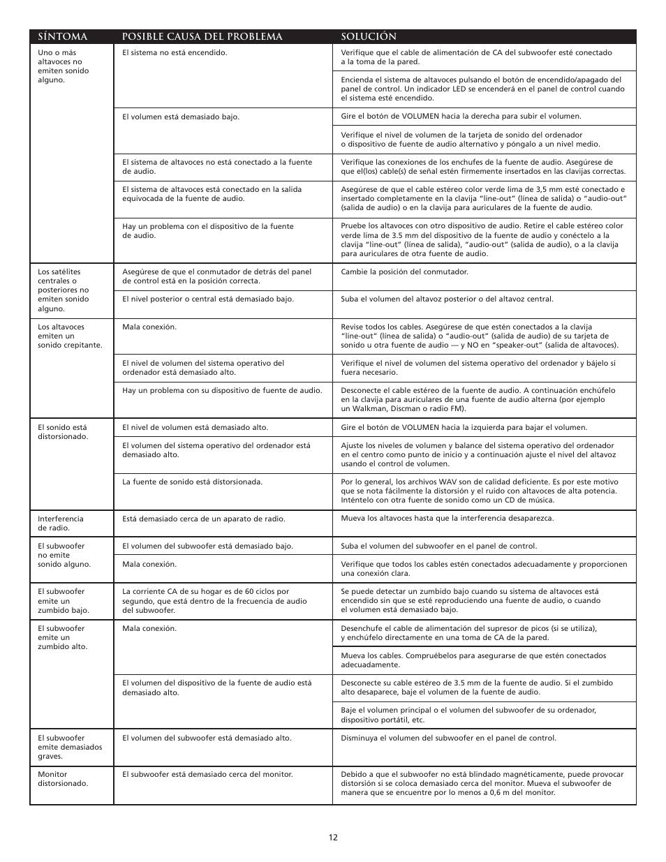 Altec Lansing VS3151R User Manual | Page 14 / 44 | Original mode