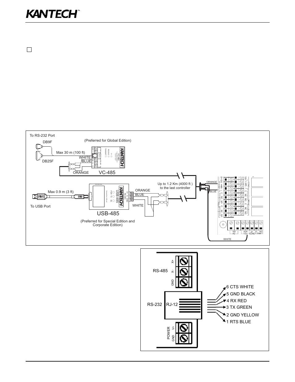 Kantech USB-485