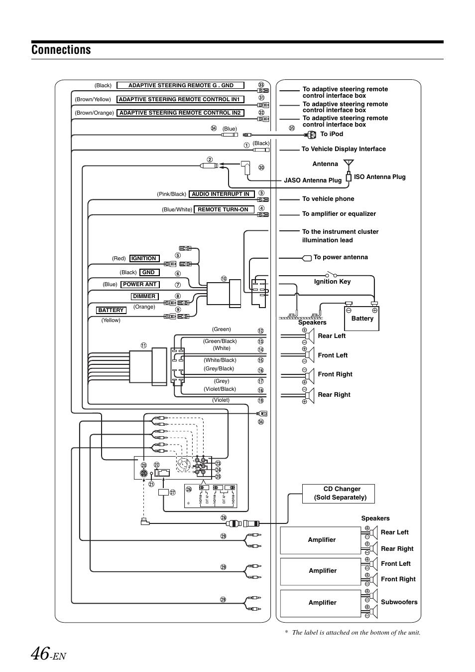 Cda 9886r инструкция