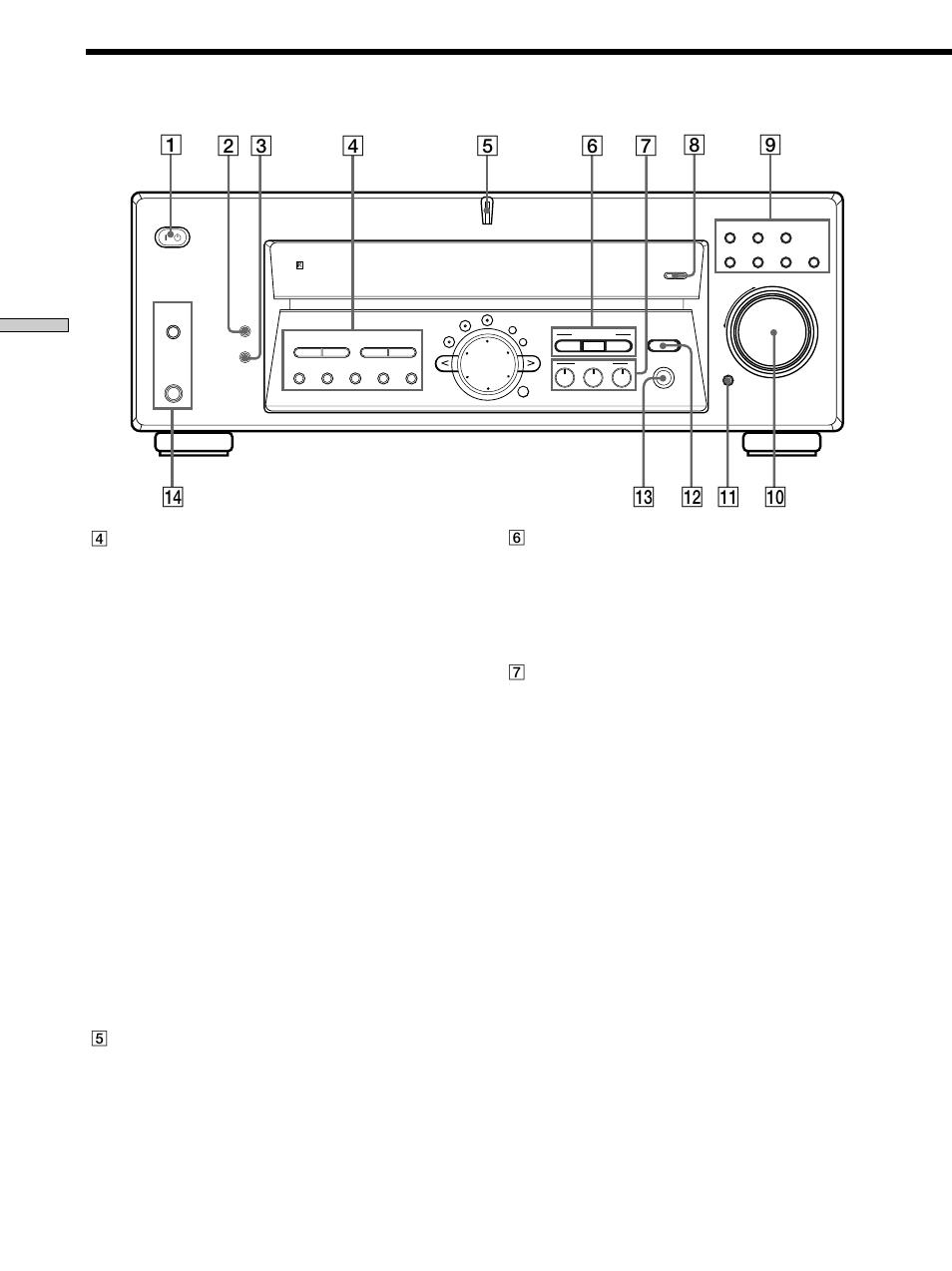 front panel parts description location of parts and basic amplifier rh manualsdir com Sony Handycam Manual Philips Manuals