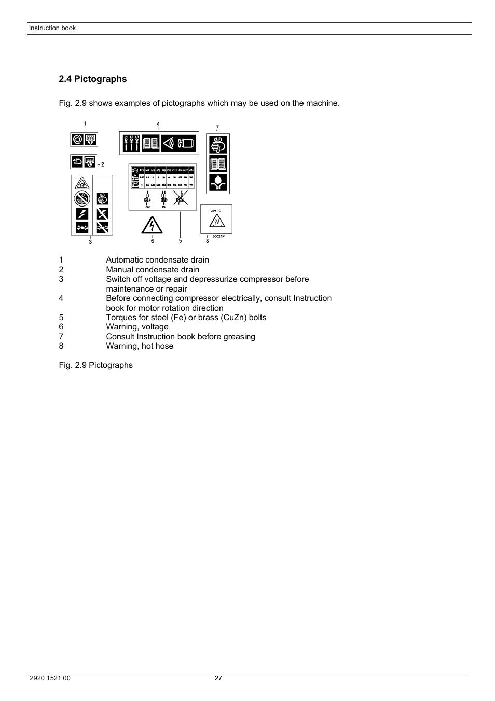Atlas Air Compressor User Manual   Page 27 / 70