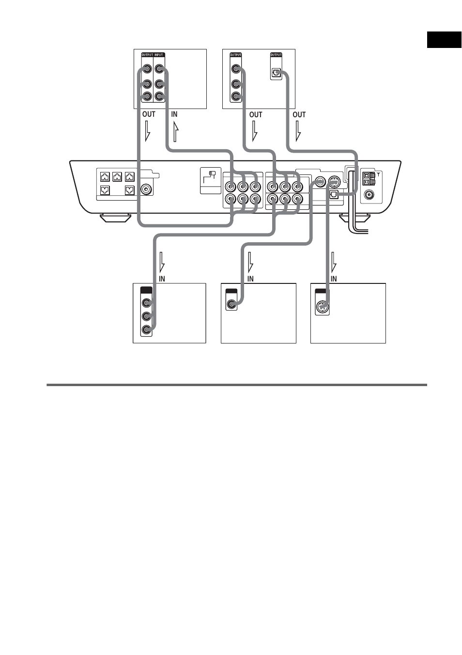 ge tting star te d sony ss ct8 user manual page 21 92 rh manualsdir com TracVision A5 Satellite TV System Marine Satellite TV Systems