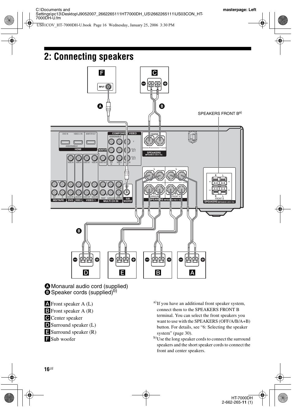 connecting speakers cb b speakers front b sony str k7000 user rh manualsdir com sony str-k7000 specs sony str-k7000 manual