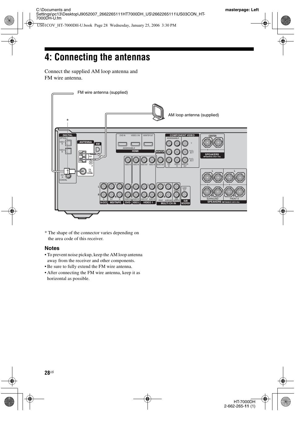 connecting the antennas sony str k7000 user manual page 28 84 rh manualsdir com Sony STR K7000 Specs sony str k7000 manual pdf