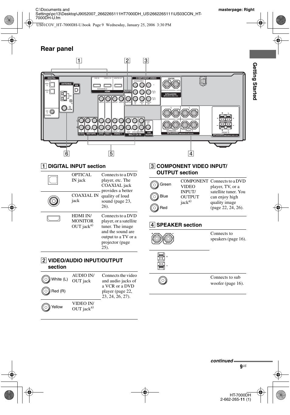 rear panel gettin g sta rted component video input output jack rh manualsdir com sony str k700 manual sony str-k7000 manual