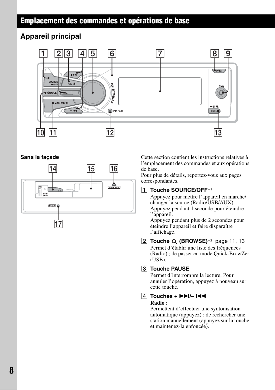 Dsx Wiring Diagram Trusted Schematics Dcs Sony S100 Harness Solutions