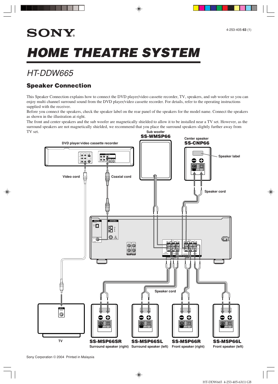 Ht Wiring Diagram Detailed Schematics Home Theatre Sony Ddw And Light Switch