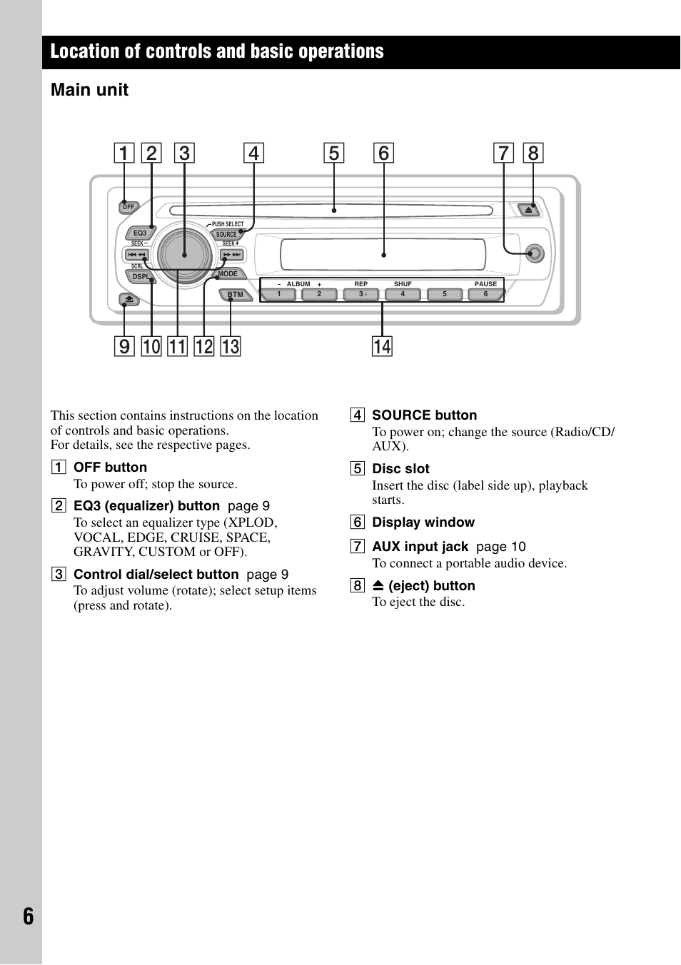 location of controls and basic operations, main unit sony cdxlocation of controls and basic operations, main unit sony cdx gt23w user manual page 6 52