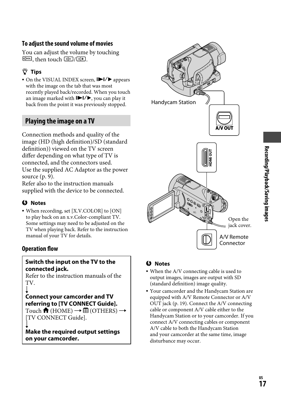 manual tv semp hdmi