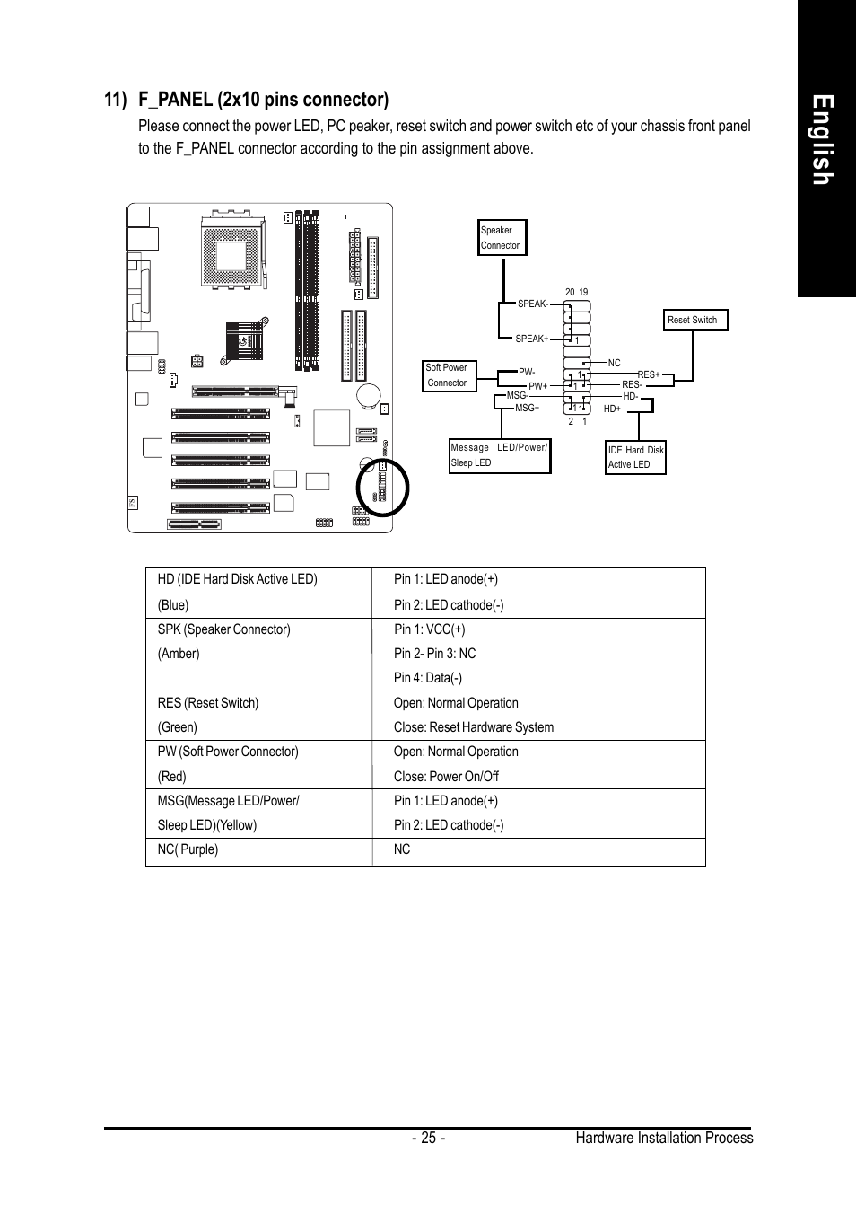 11 f panel 2x10 pins connector english 25 hardware rh manualsdir com amd user manual raid amd raidxpert user manual