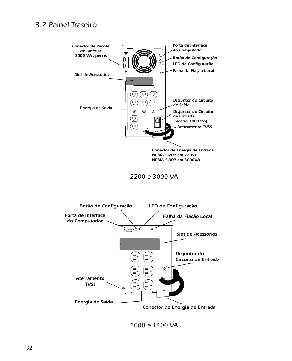 2 painel traseiro | APC SMARTUPS Smart-UPS 700 User Manual