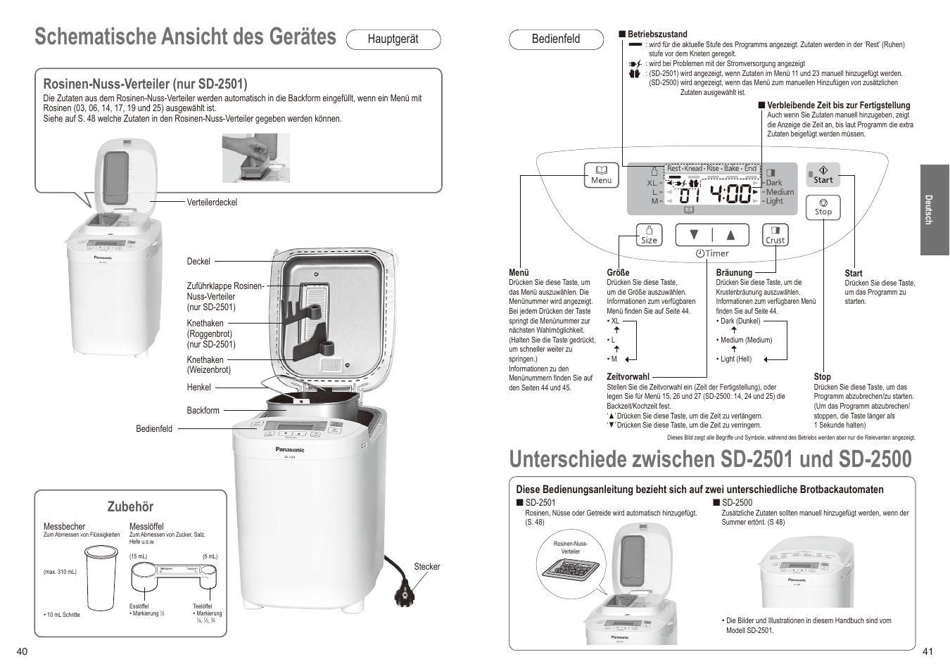zwei SD-2501WXE, Panasonic Knethaken für Brotbackautomaten SD-2500WXE