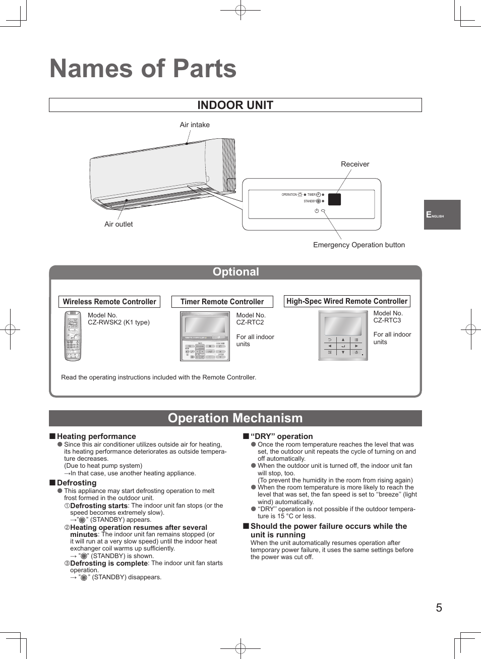 Names of parts, Operation mechanism, Indoor unit | Panasonic S45MK1E5A User  Manual | Page 5 / 102