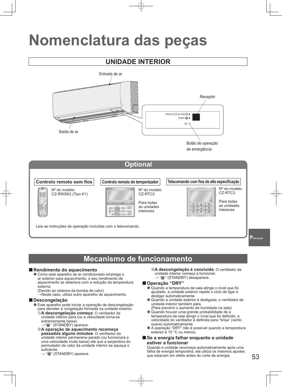 Nomenclatura das peças, Mecanismo de funcionamento, Unidade interior |  Optional | Panasonic S45MK1E5A User