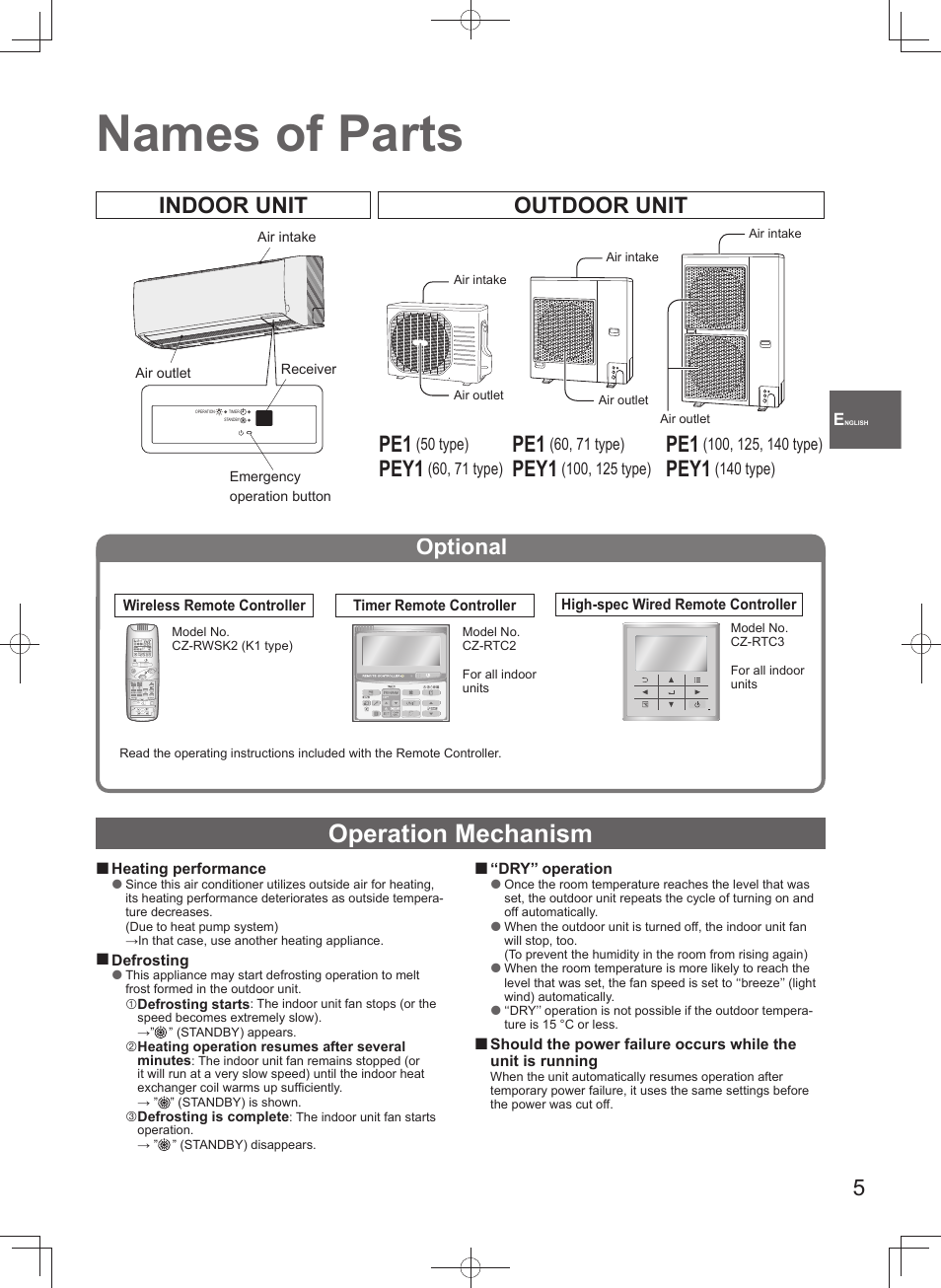 names of parts operation mechanism indoor unit outdoor unit rh manualsdir com panasonic ne1856 parts manual panasonic ne1856 parts manual
