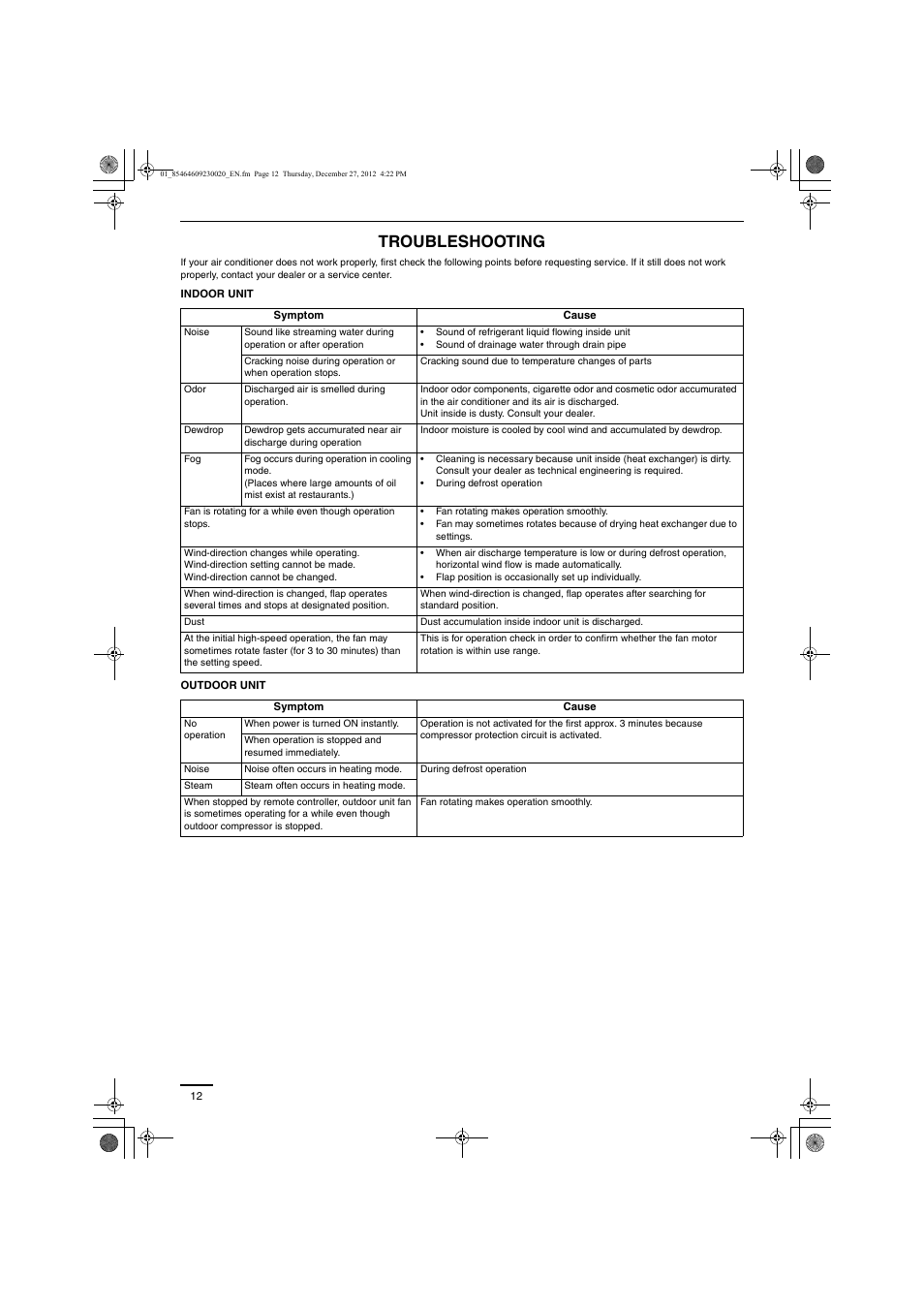 troubleshooting panasonic u71pey1e5 user manual page 12 142 rh manualsdir com Ingersoll Rand Air Compressor Manual Kobalt Air Compressor Parts Catalog