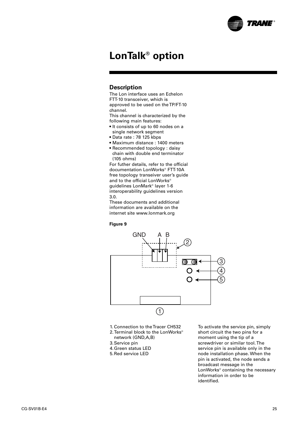 Lon Talk Option Lontalk American Standard Tracer Ch532 User Short Circuit Manual Page 25 32