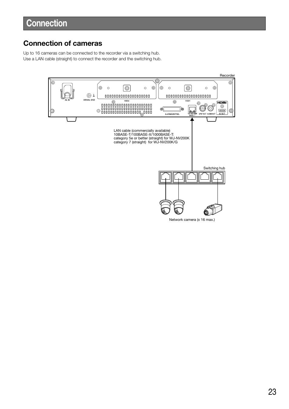 connection connection of cameras panasonic wj nv200 user manual rh manualsdir com Panasonic Viera Manual Panasonic TV Manual