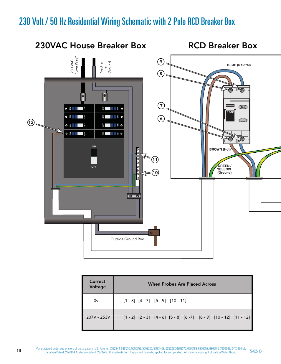 230vac House Breaker Box Rcd Balboa Water Group Bp Wiring Diagram 50hz User Manual Page 10 84