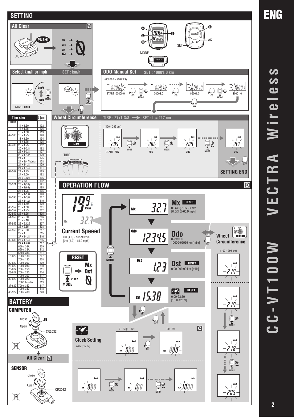 Cateye Vectra Wireless Cc Vt100w Setup Wire Center