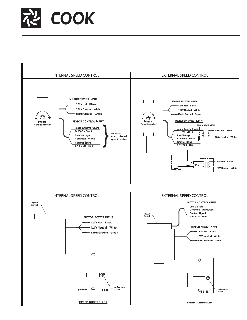 Cook Ec Motor Wiring User Manual