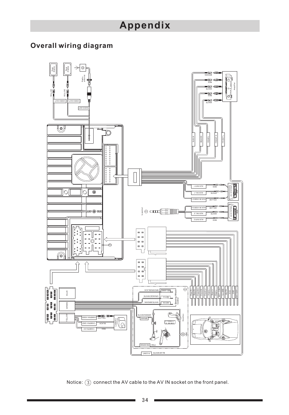Appendix  Overall Wiring Diagram