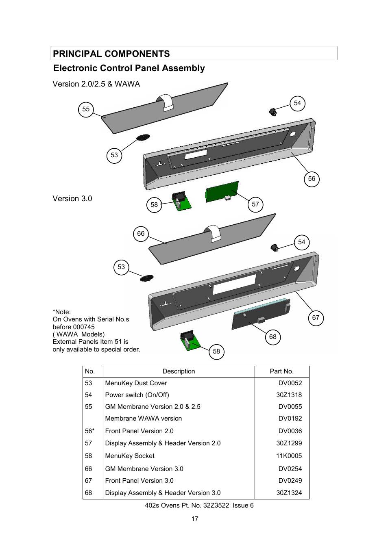 Merrychef DV0055 Membrane Panel 402S V2-2.5