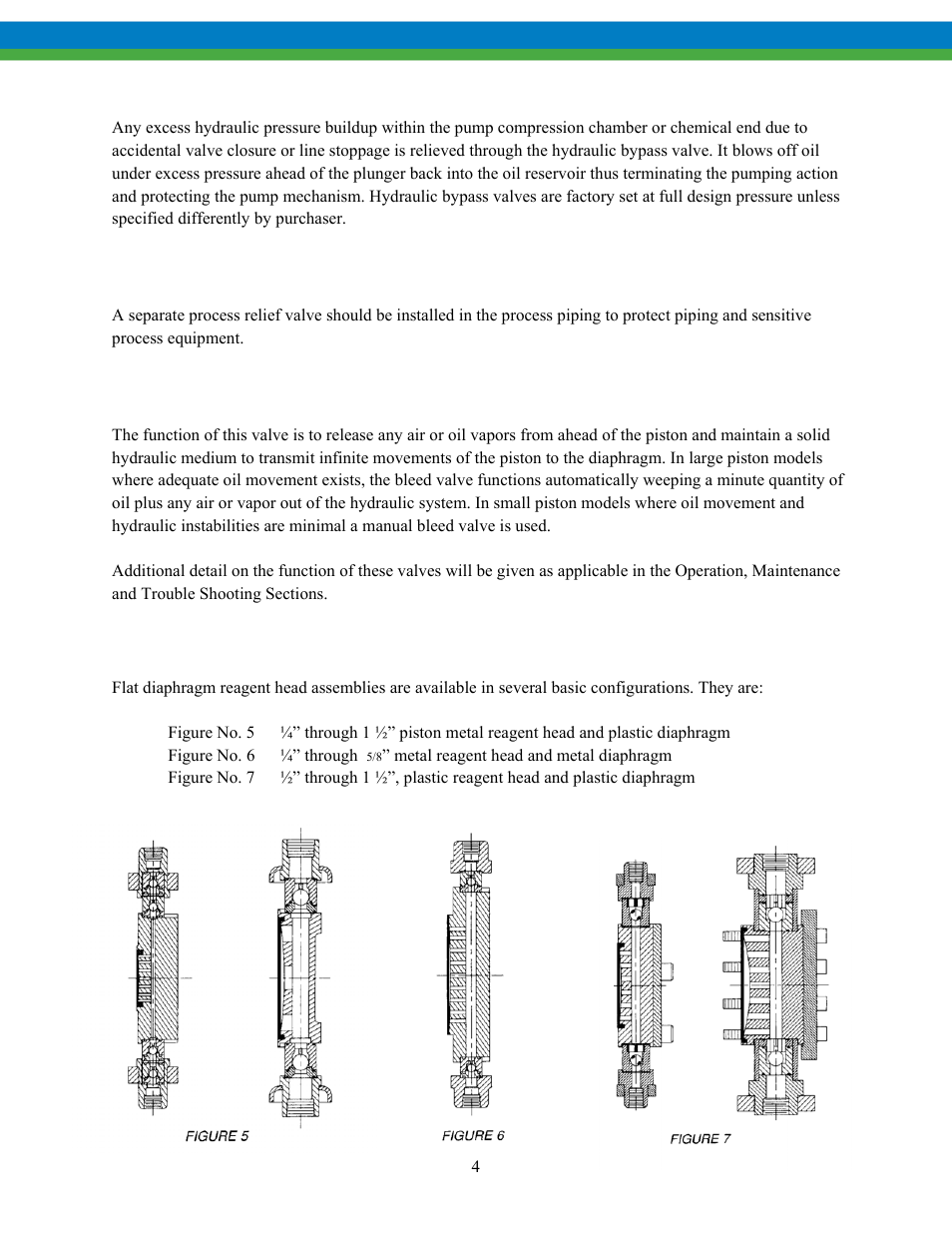 Vickers Hydraulic Pressure Relief Valves Manual Guide