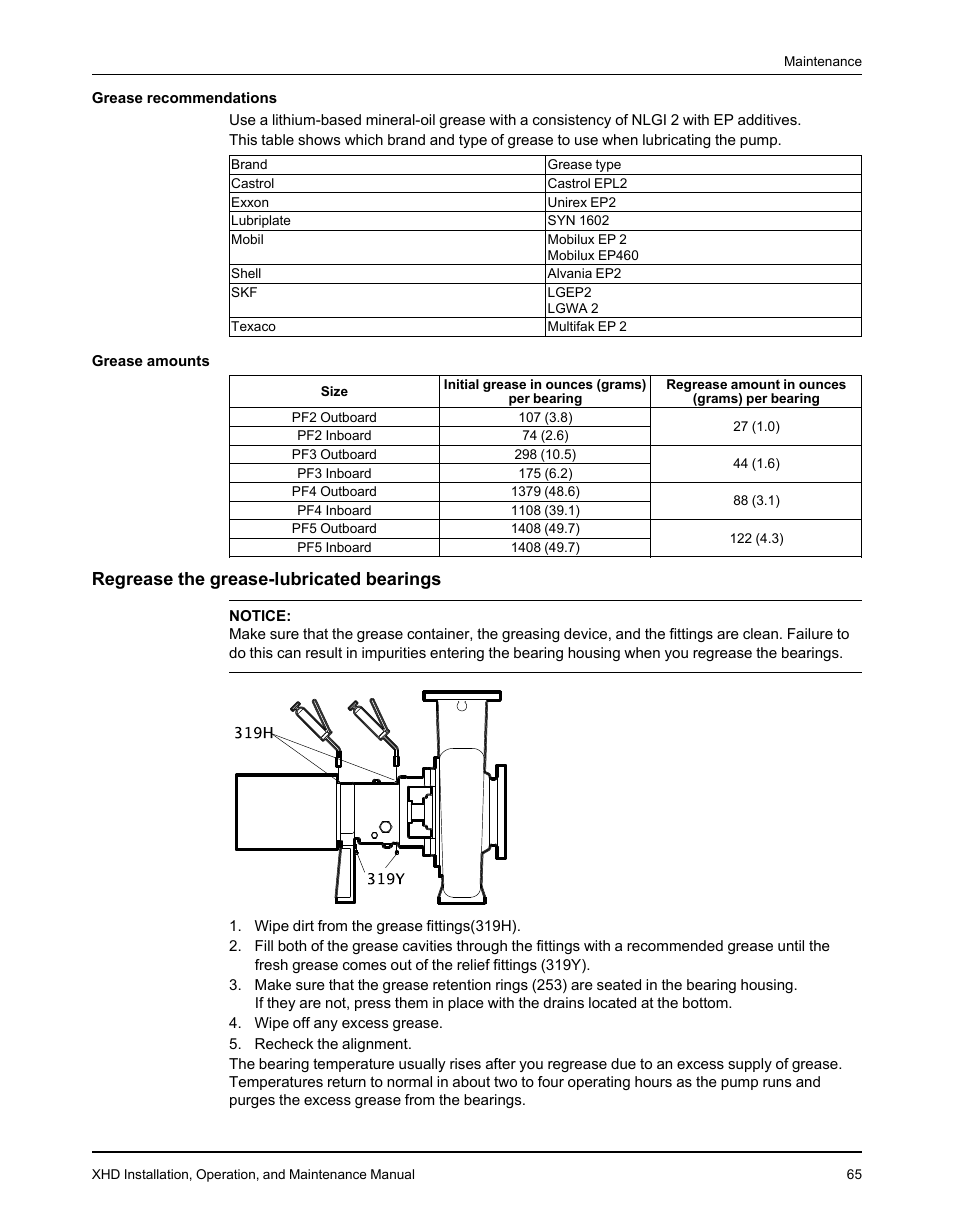 Regrease the grease-lubricated bearings | Goulds Pumps XHD - IOM